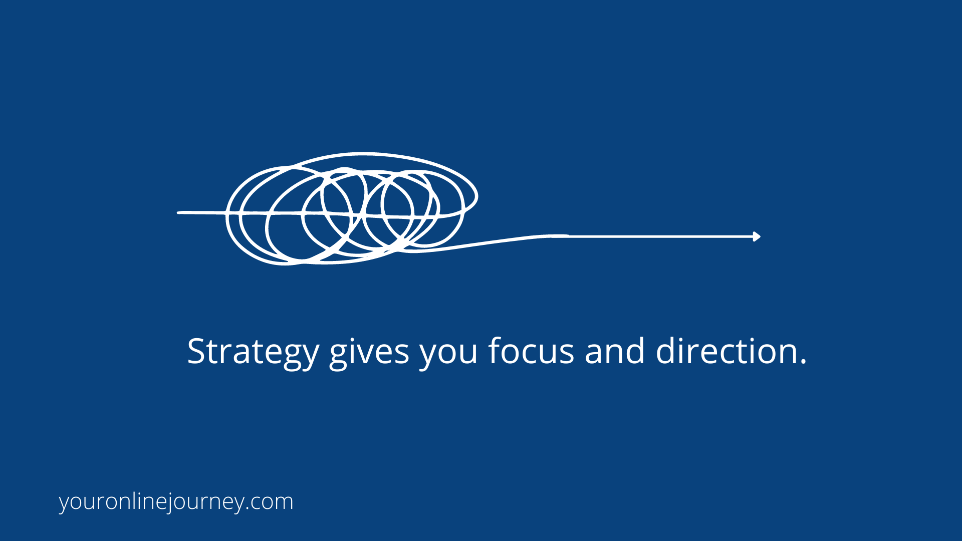 online business strategy gives you focus